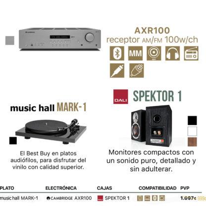 AXR100 + Mark 1 + Spetkor