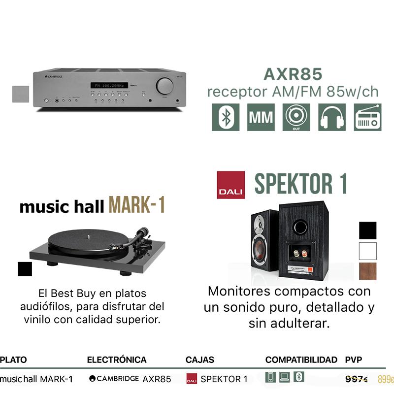 AXR85 + Mark 1 + Spetkor
